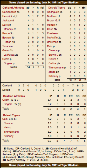 The box score from my first ever Major League Baseball game courtesy Baseball Almanac.